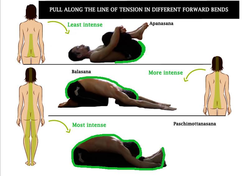 image-1-yoga-art-finita